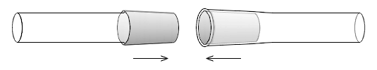 Conically tapered ground glass joints.  Inner (male) joint shown on the left and outer (female) joint shown on the right.  Ground glass surfaces are shown with gray shading.  By putting them together in the direction of the arrows, they can be joined, usually with some grease applied to the ground glass surfaces.