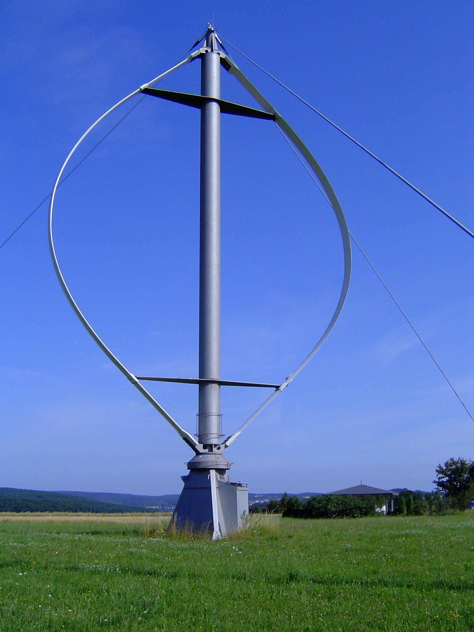 Wind turbine thesis