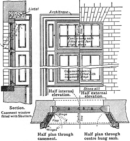 EB1911 Joinery - Fig. 8.—Casement window fitted with shutters.jpg