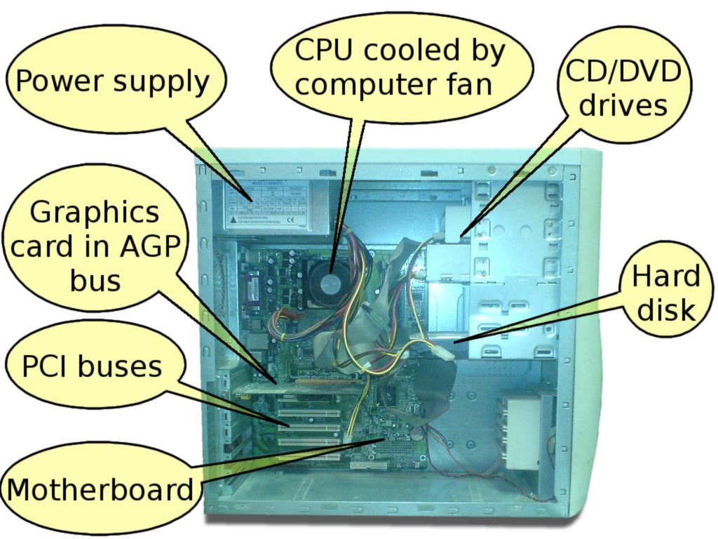 Cpu Fan Wiring Diagram Opinions About Cooling Fans Components File Quick Overview Of Pc Hardware Wikimedia Commons Computer Case