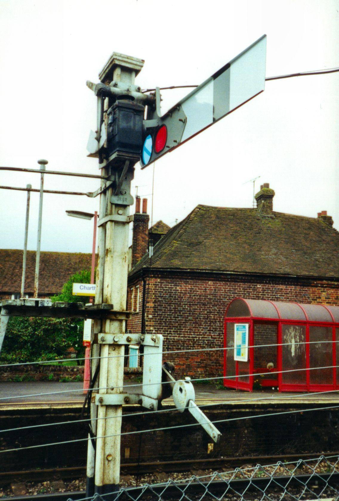 Railway Semaphore Signal