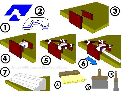 staffeur ornemaniste wikip dia. Black Bedroom Furniture Sets. Home Design Ideas