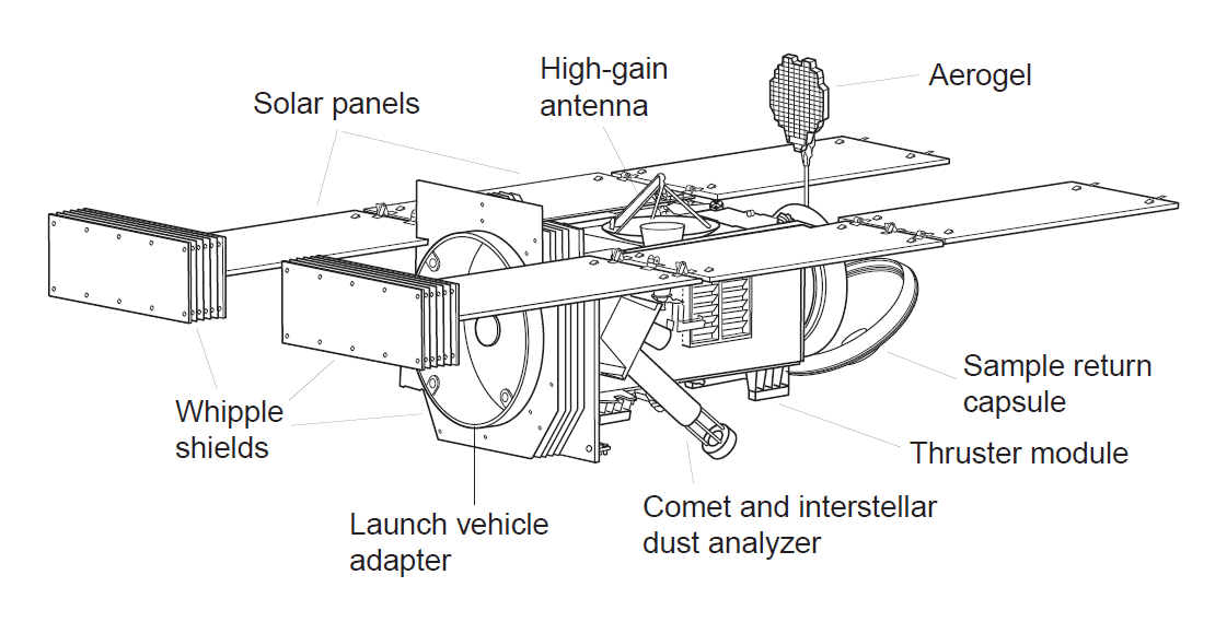 Spacecraft Diagram - Pics about space