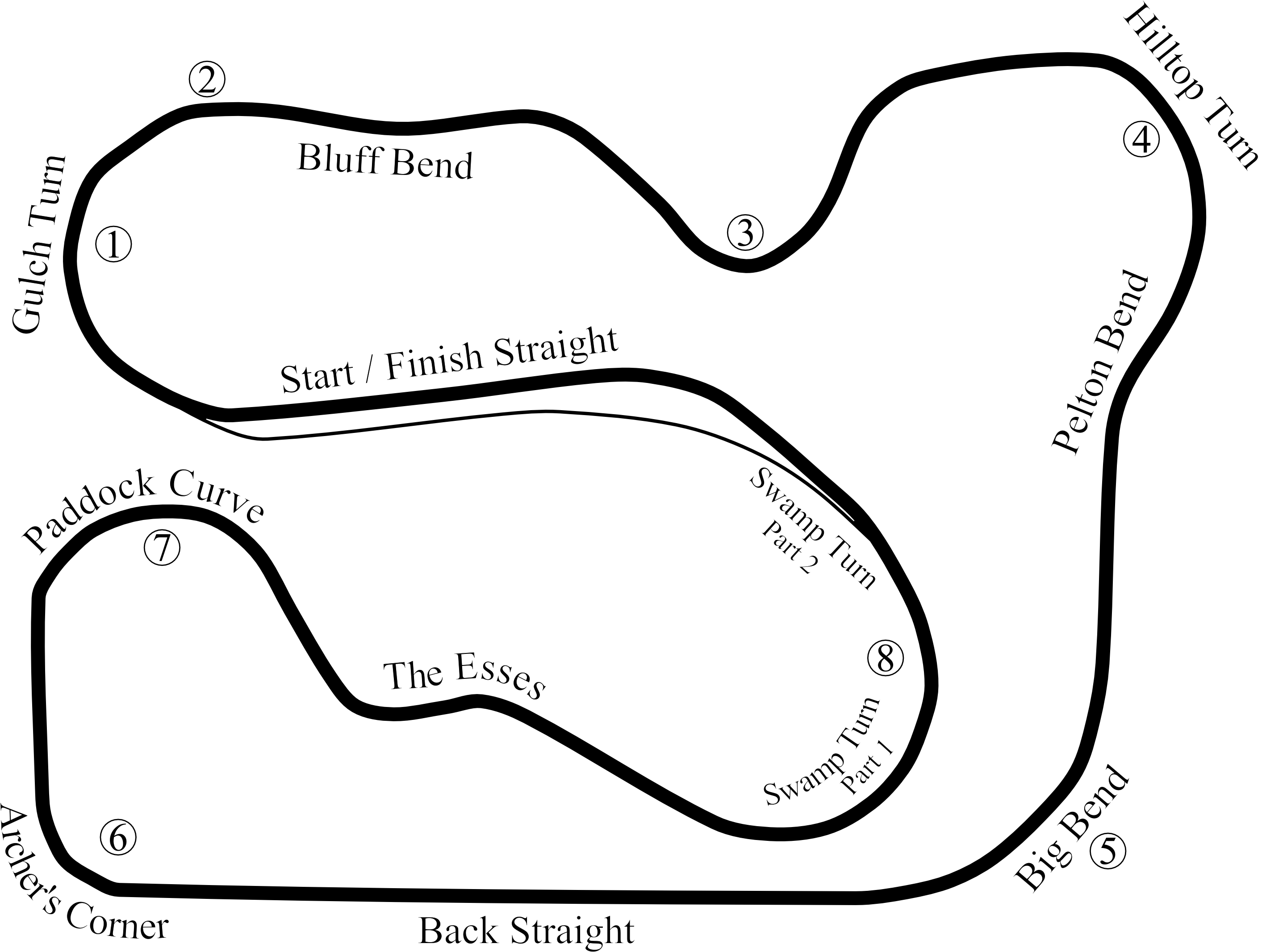 Racing Road Vector Road Racing Track.png