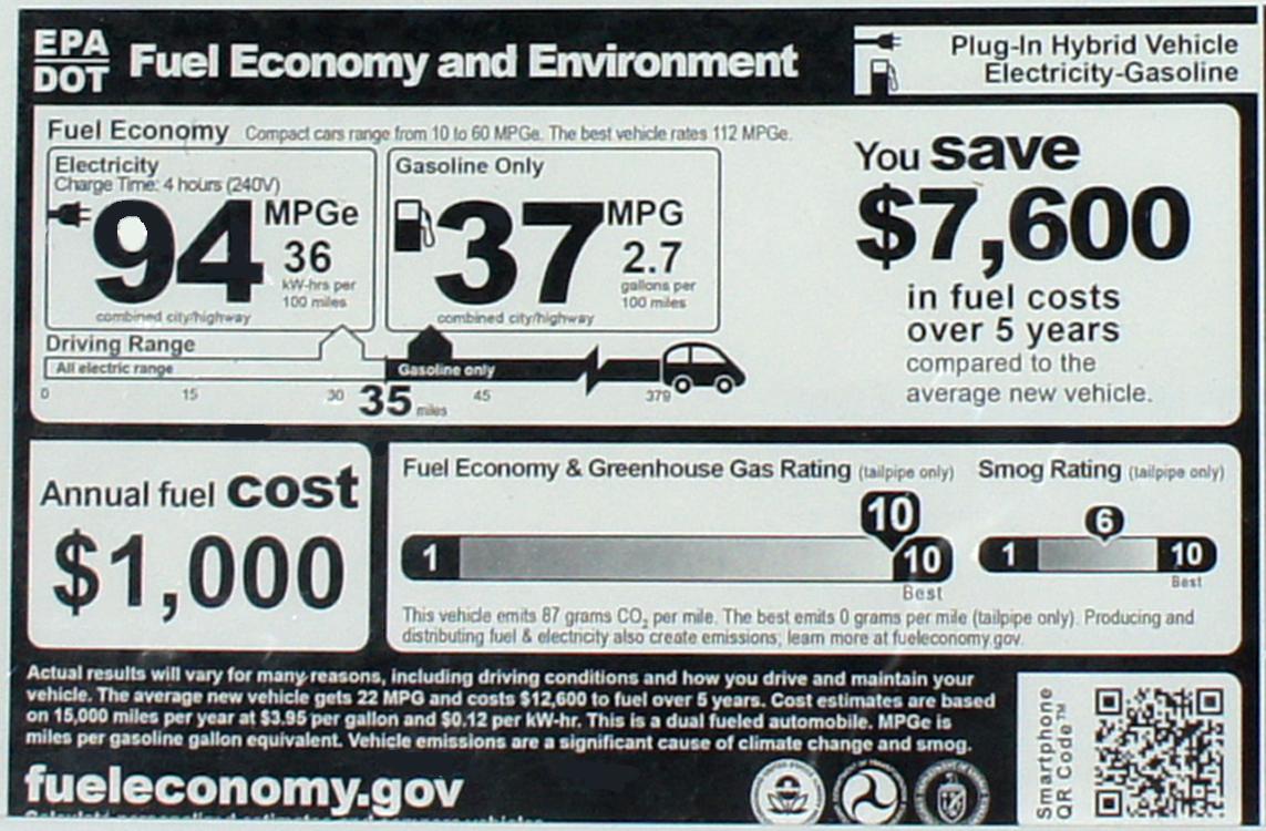 File2012 Chevrolet Volt Epa Window Sticker 0483 Wikimedia Commons Chevy Gas
