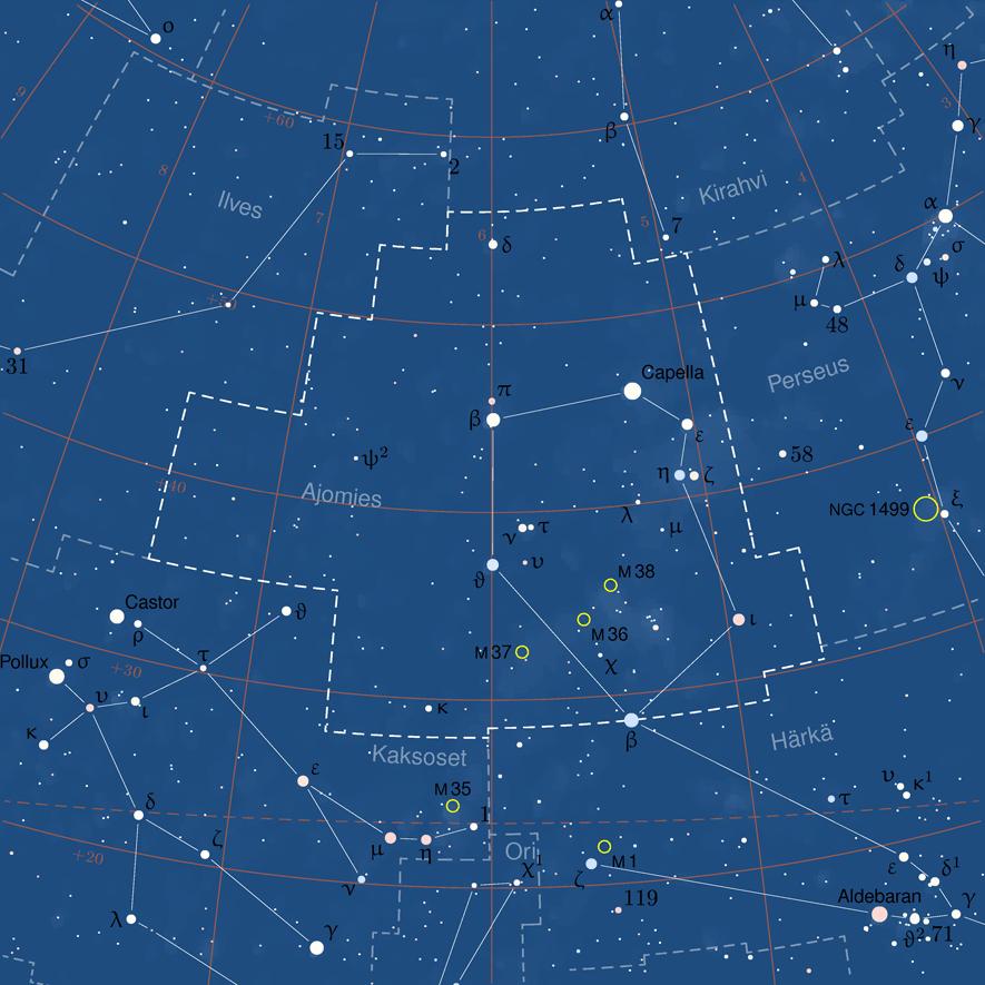 Otavan Tähdet