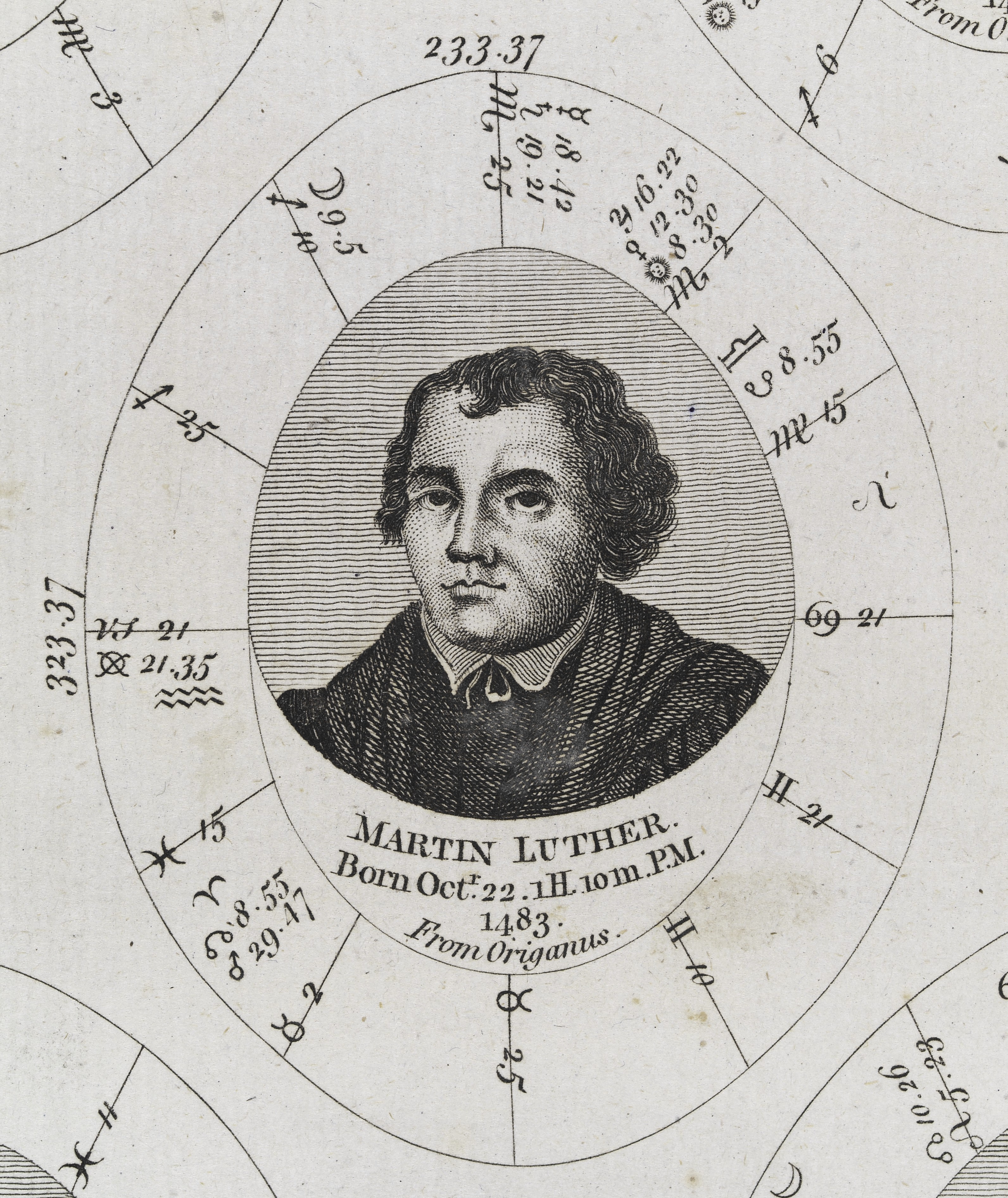 Full Astrology Chart: Astrological birth chart for Martin Luther Wellcome L0040346 ,Chart