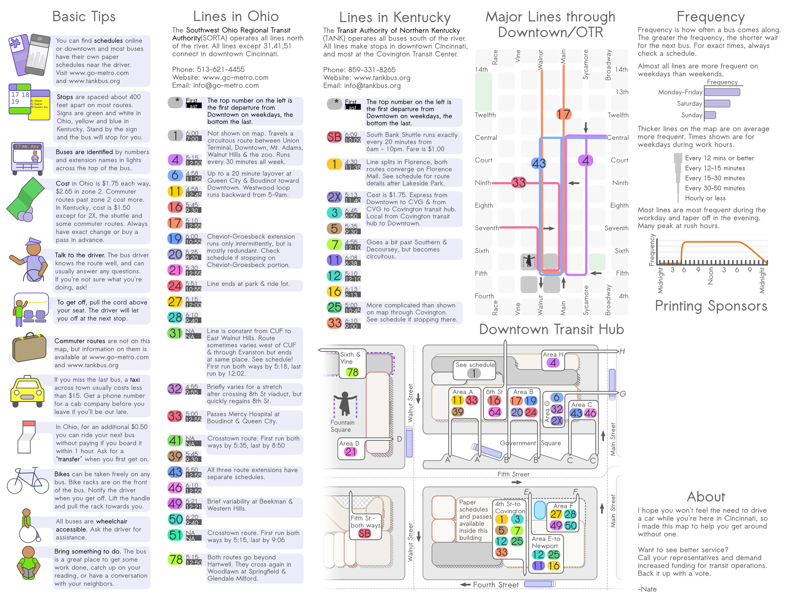 file:cincinnati bus diagram 2011 back - wikimedia commons