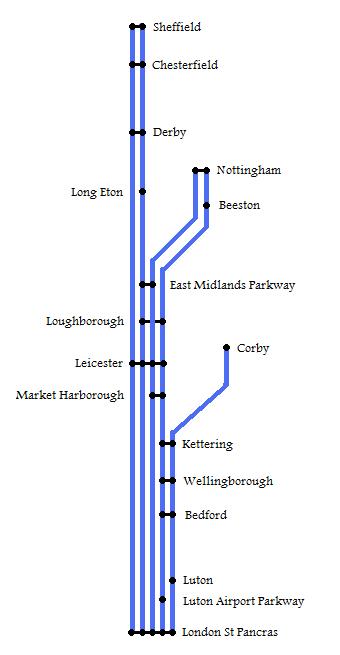 East Midlands Long Stay Car Park Postcode