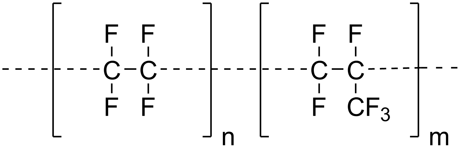 Fluorinated ethylene propylene - Wikipedia