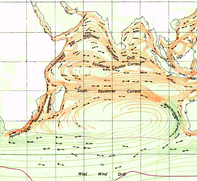 The Somali Current off the Somali coast in the context of the Indian Ocean Gyre during (northern) summer. The circular current west of the Horn of Africa is known as the Great Whirl