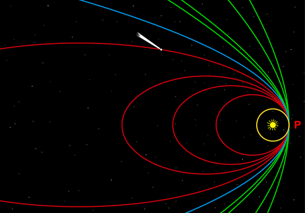 File:Inertial space trajectories.png