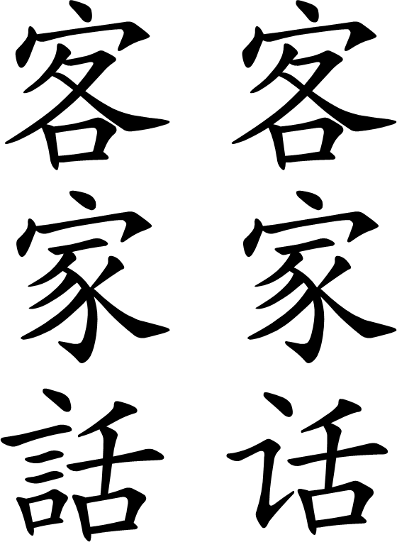 Hakka Chinese Wikipedia
