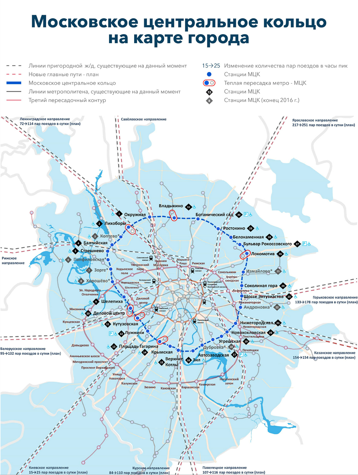 https://upload.wikimedia.org/wikipedia/commons/d/d5/Moscow_Central_Ring_-_passenger_scheme2.png