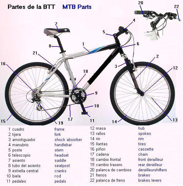 mountain bike, bicicletas y otras yerbas