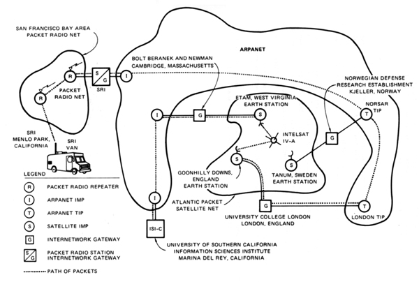 File:SRI First Internetworked Connection diagram.jpg