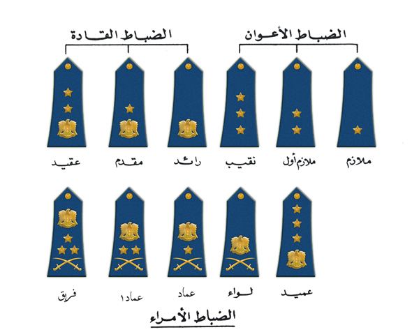 File:Syria Air Force Ranks - 016 jpg - Wikimedia Commons