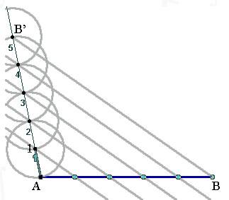 Découpe d'un segment en parties égales, le théorème de Thalès servant à justifier ces découpes.