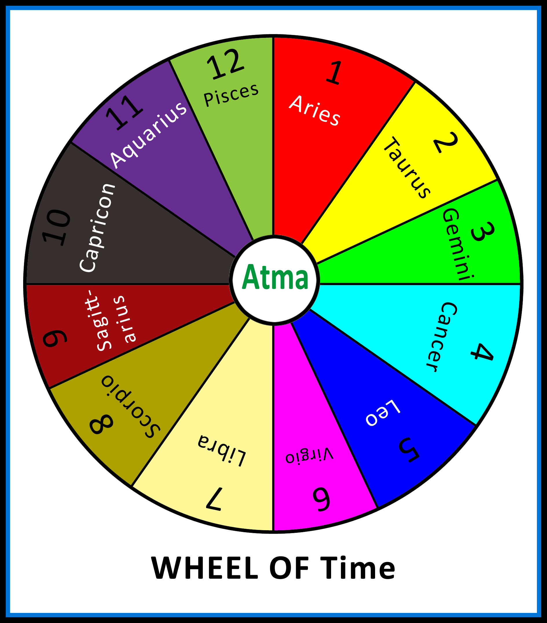Filewheel Of Time In Symbol Of Creatorg Wikimedia Commons