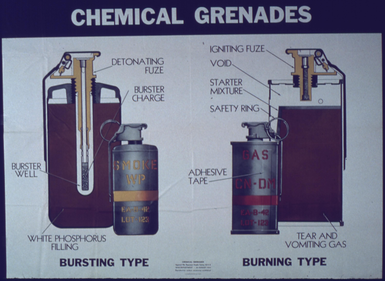 Image result for WP Grenades