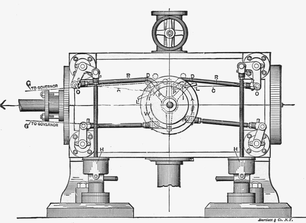 File:Bates-Corliss engine, valvegear (New Catechism of the Steam Engine,
