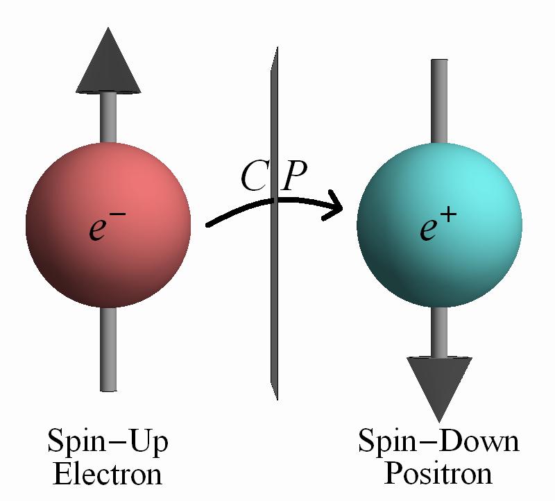 espî electrón