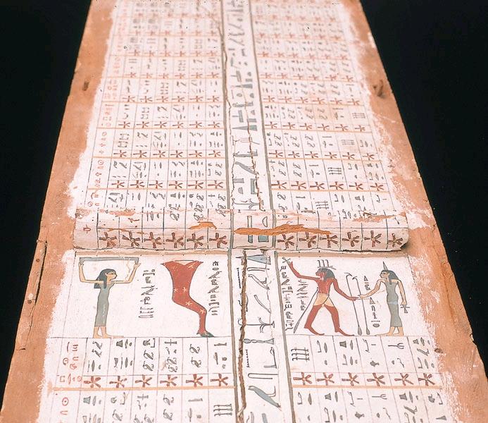 Diagonalsternuhr in Särgen des Mittleren Reiches im Alten Ägypten, Foto: NebMaatRa, Wikimedia Commons