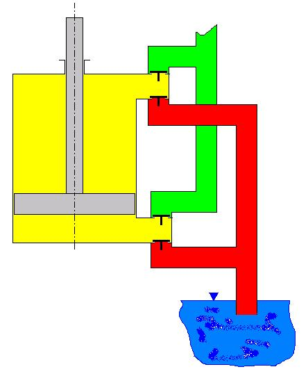 File:Double acting piston pump.jpg - Wikimedia Commons