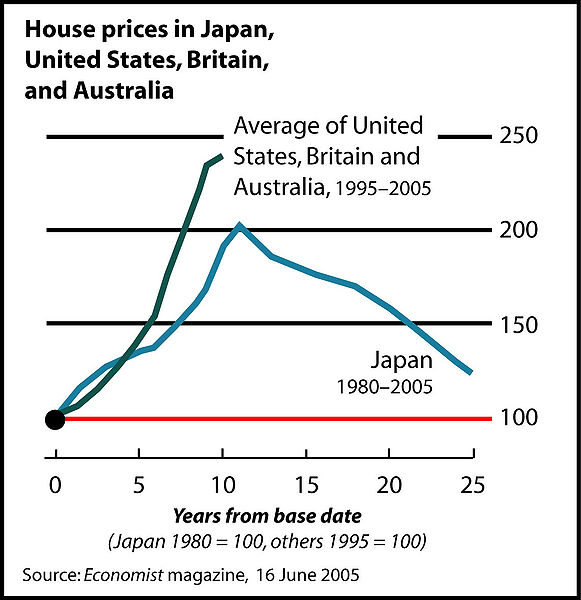 causes of inflation in australia