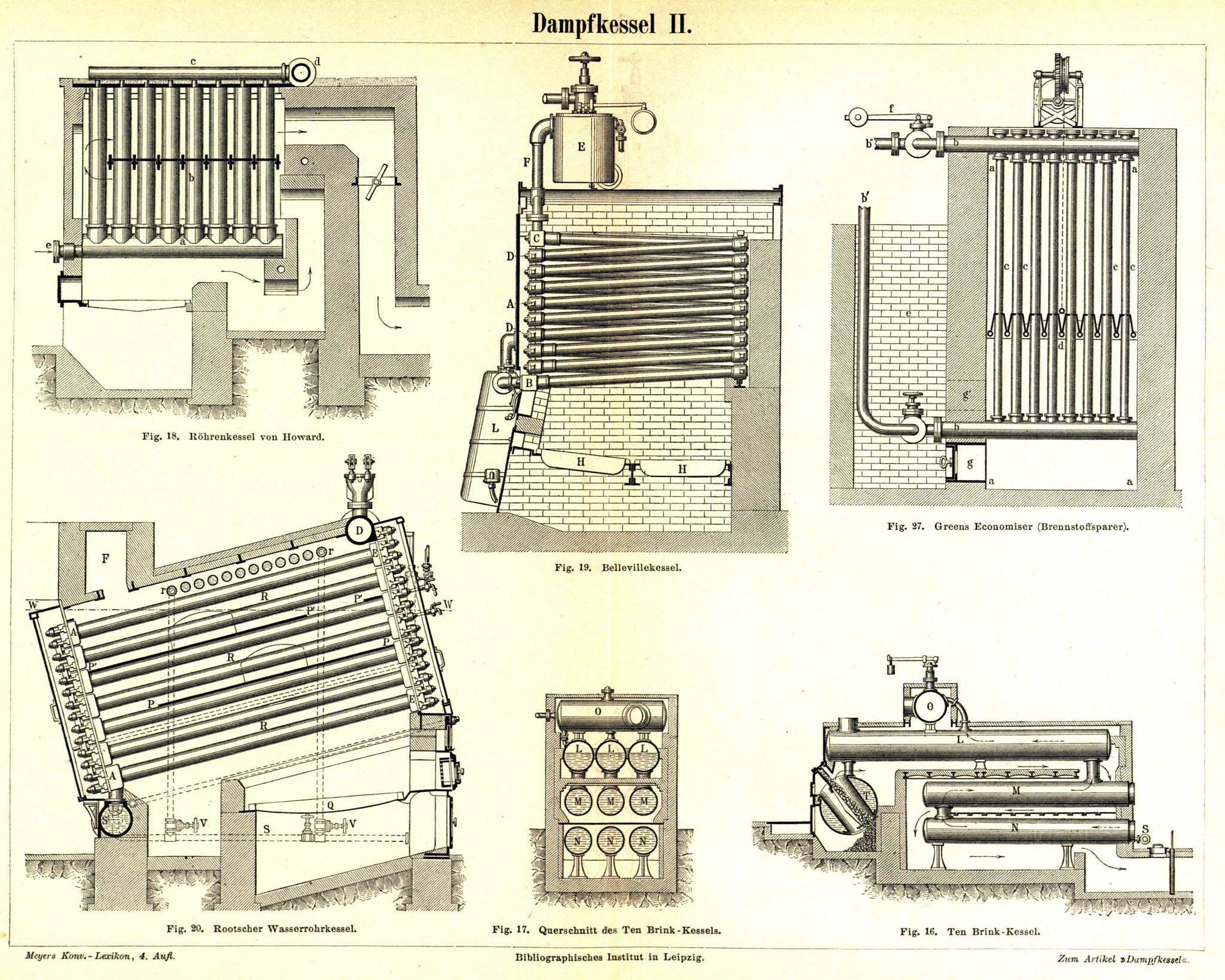 Erfreut Dampfkessel Wikipedia Fotos - Schaltplan Serie Circuit ...