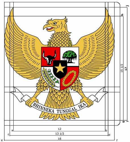 Undang Undang Republik Indonesia Nomor 24 Tahun 2009 Wikisource Bahasa Indonesia