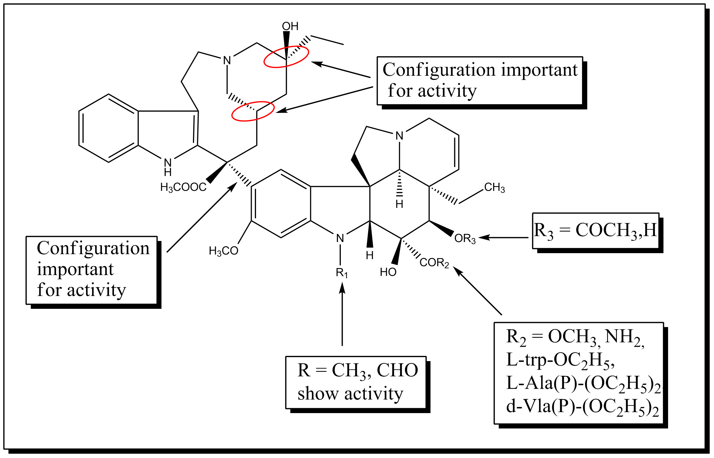 carvedilol structure activity relationship of indole