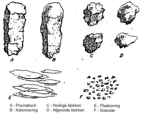 File:Soil structure.jpg