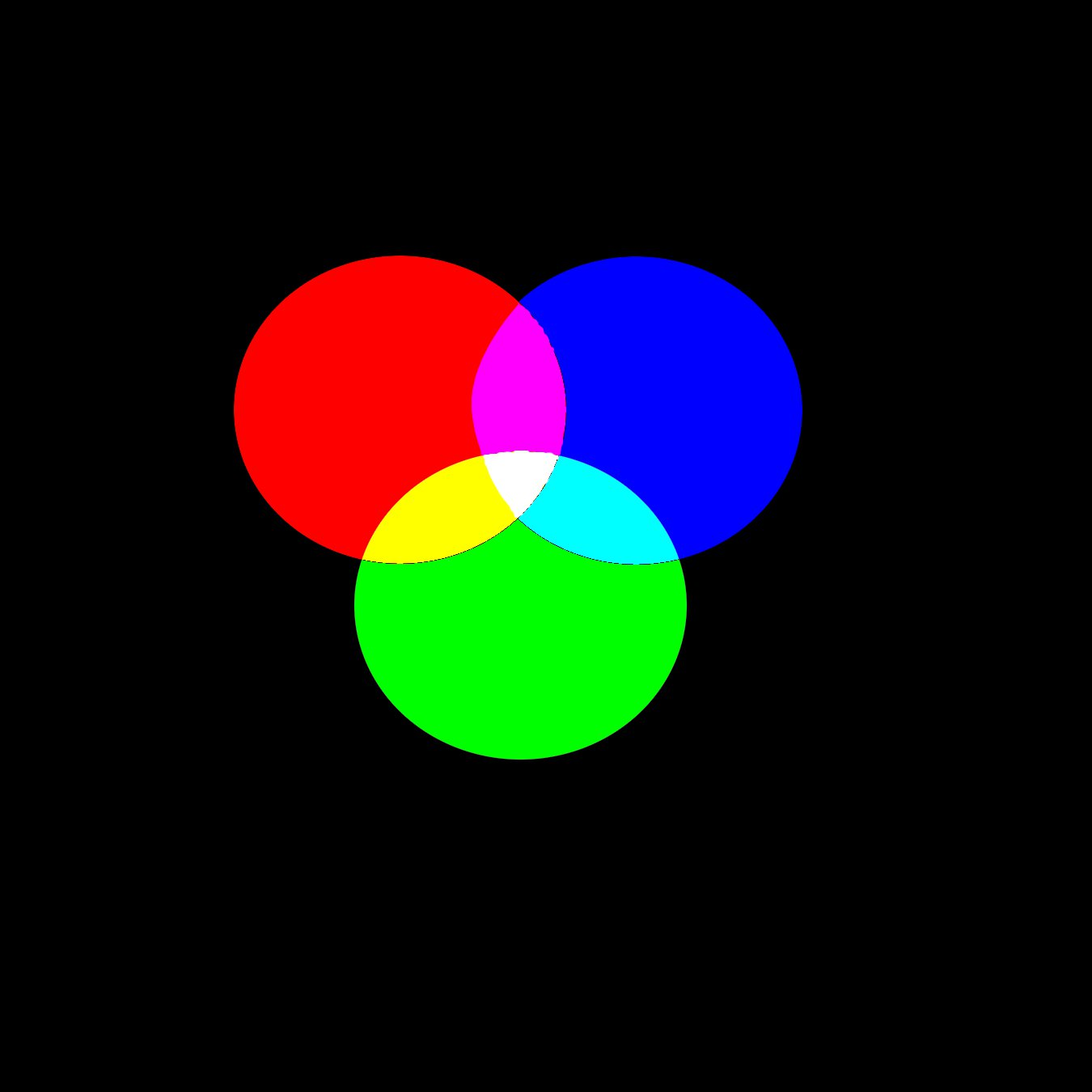 File synth se additive des couleurs primaires de la - Couleur de la lumiere ...