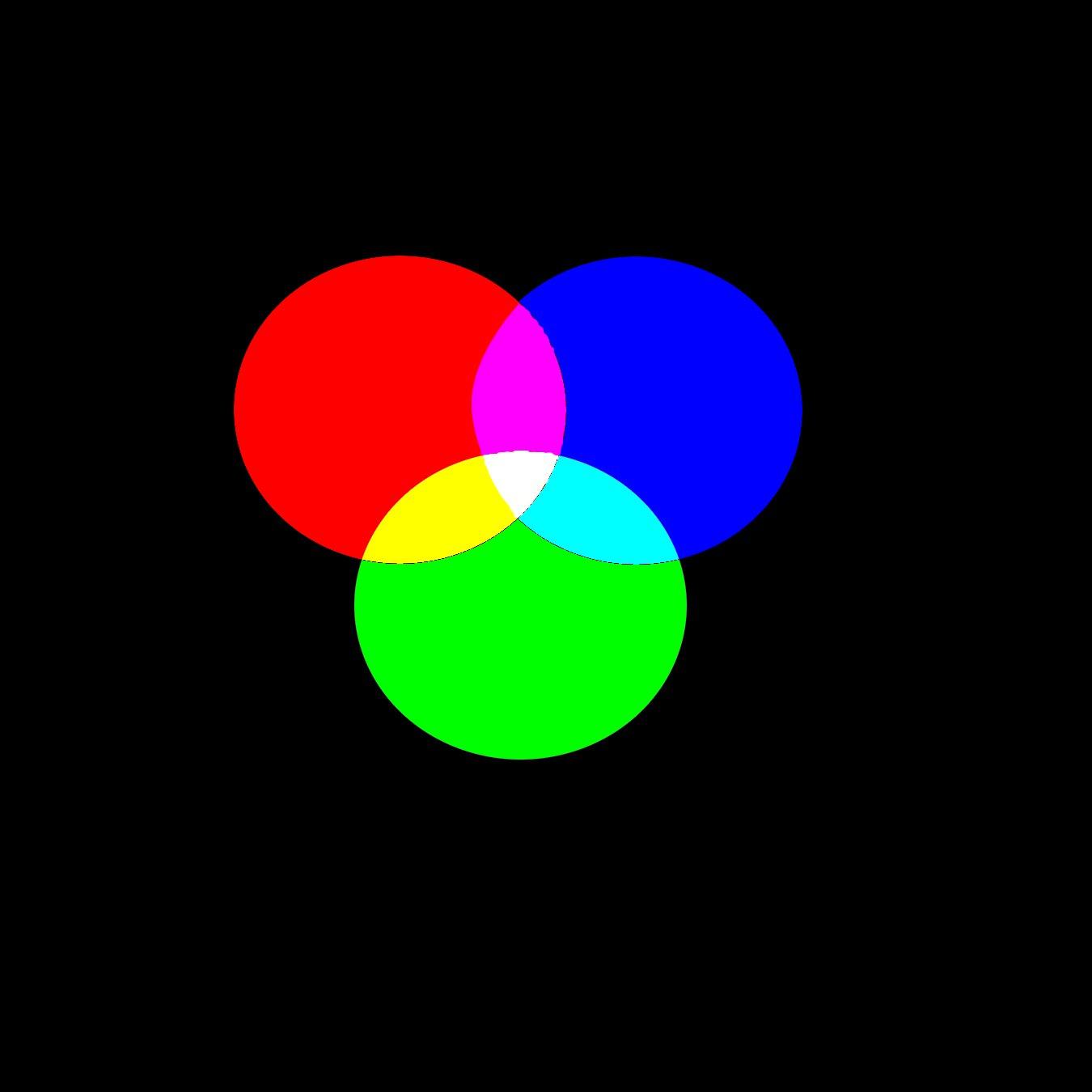 file synth se additive des couleurs primaires de la lumi wikimedia commons. Black Bedroom Furniture Sets. Home Design Ideas