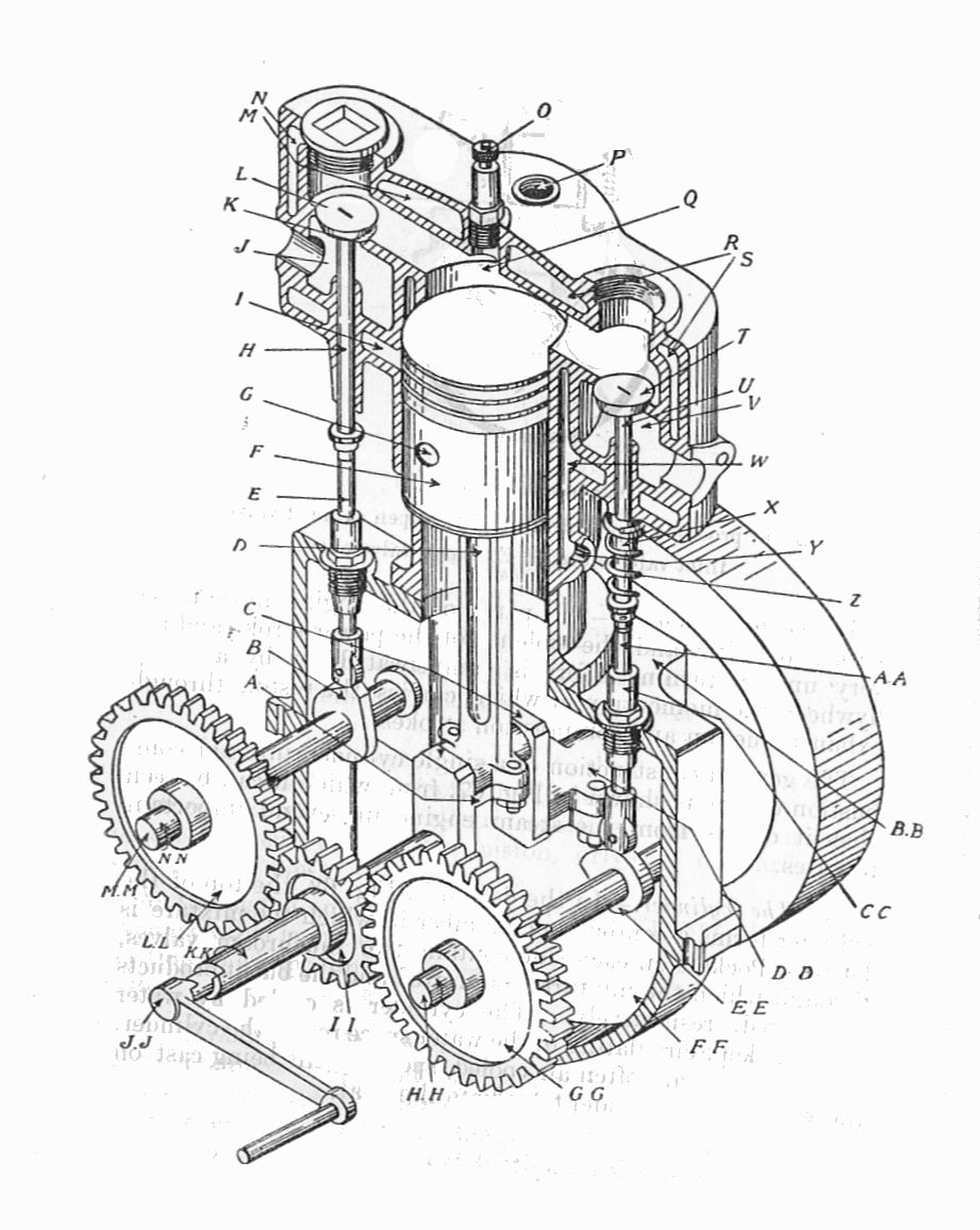 T-head_single-cylinder_Otto_engine_(Army