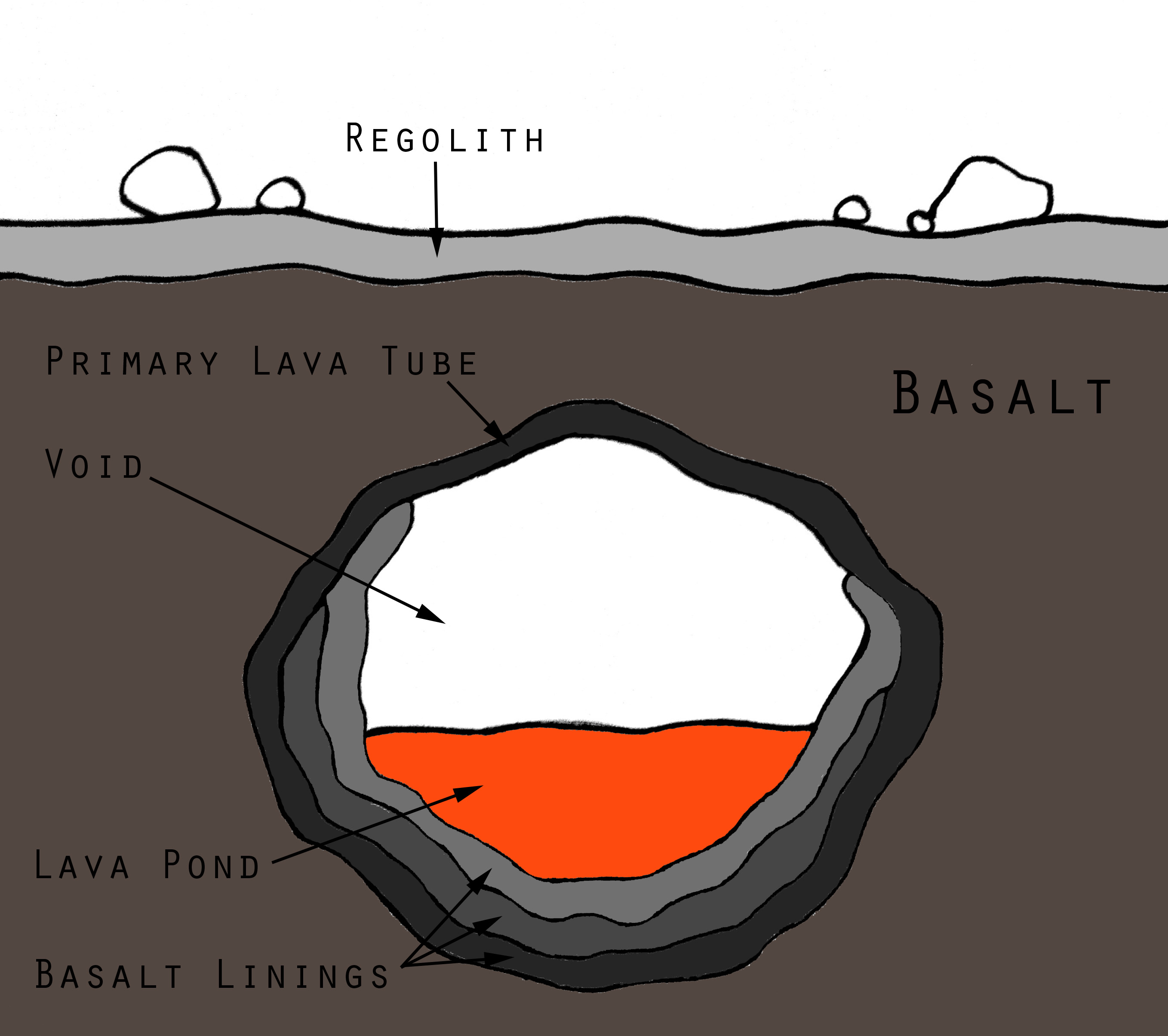 Cinder Cone Volcano Diagram Labeled Trusted Wiring With Labels Lava Tube Find U2022 Mayon Composite