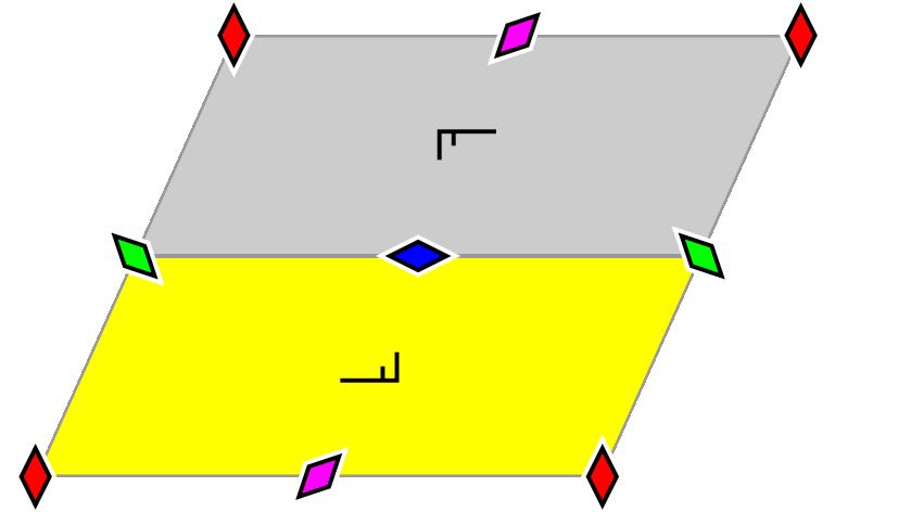 Wallpaper group diagram p2.png