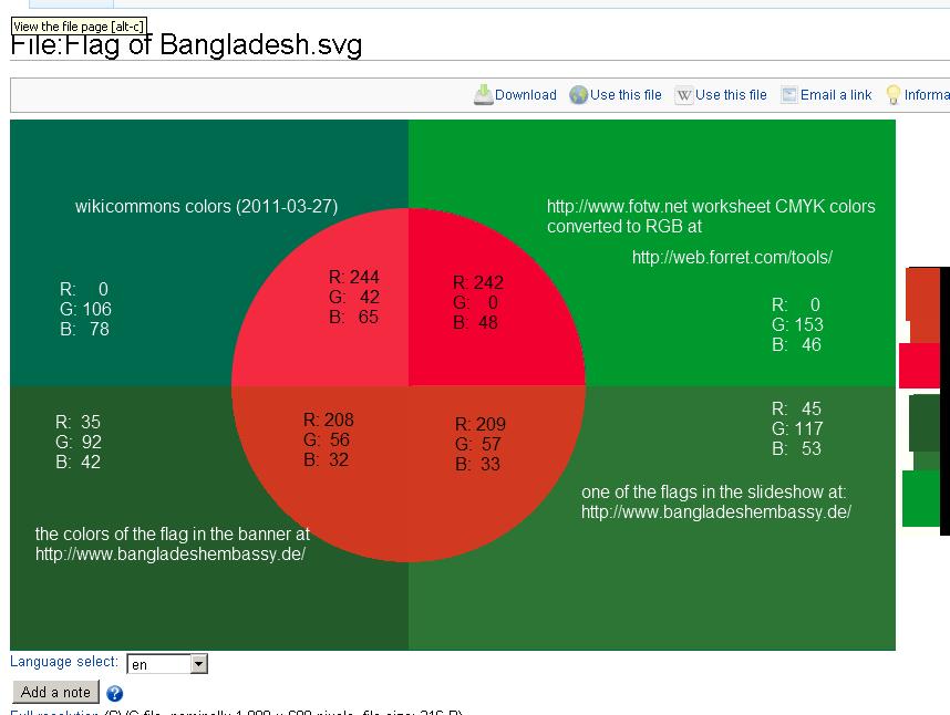 Bangladesh Flag Explanation