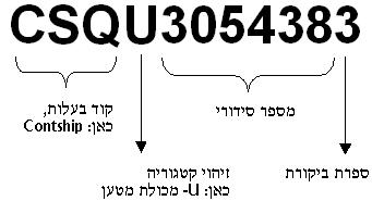 File:Containernumber Hebrew.jpg