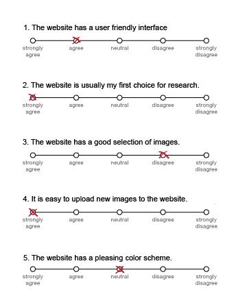 likert scale format