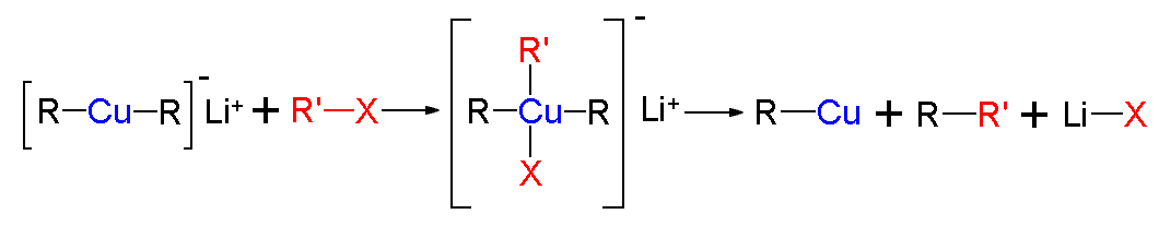 http://upload.wikimedia.org/wikipedia/commons/d/d7/Gilman_reagent_%2B_R%27X.png