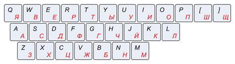 Keyboard layout ru phonetic.png