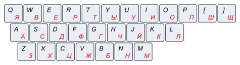 Русская фонетическая раскладка клавиатуры