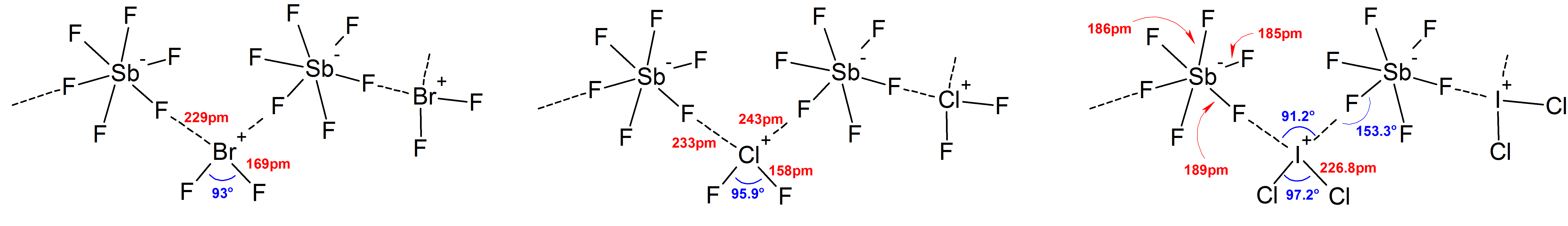 File Solid State Structures Of The Polyhalogen Ions Brf2 Clf2 Icl2 Png Wikimedia Commons