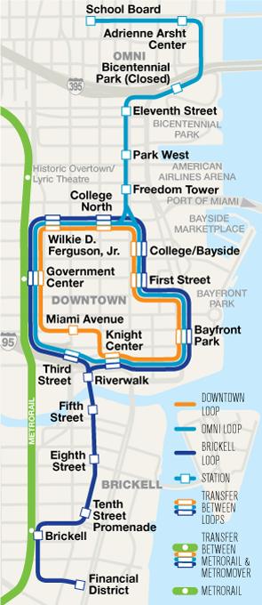 metromover — Википедия