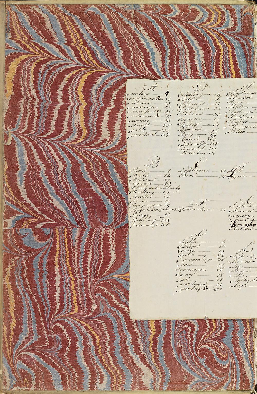 Fileatlas De Wit 1698 Schutbladvoor Kb Ppn 145205088jpg