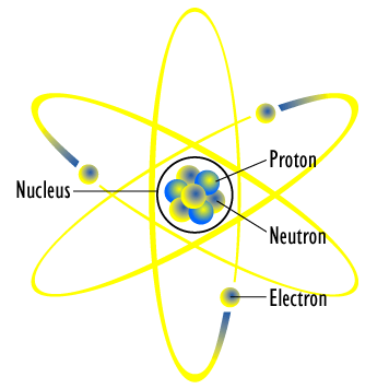 Planetary model of the atom