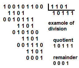 Example of division.png