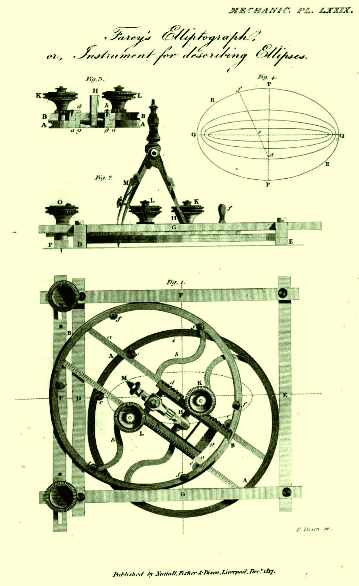 File farey 39 s elliptograph wikipedia for 1825 2